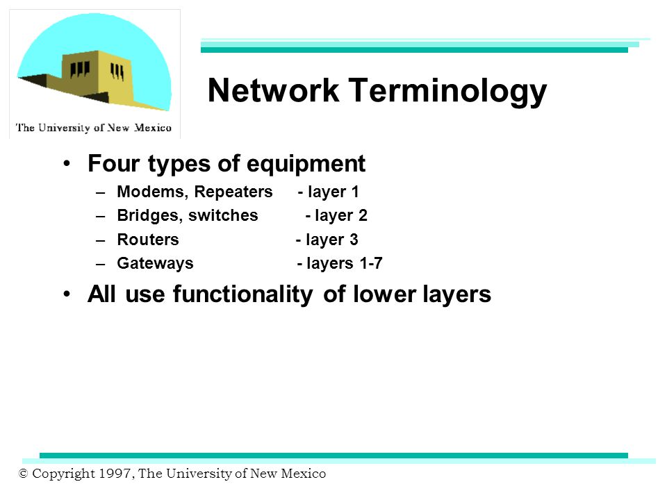 15 Network Terminology Four Types Of Equipment