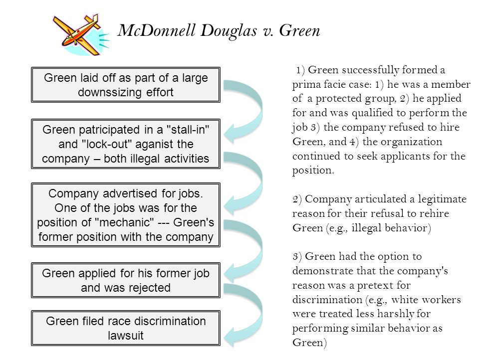 summary of the mcdonnell douglas vs green case A primer on the employee's burden of proof mcdonnell douglas  2 mcdonnell douglas corp v green  employers might see references to this case in summary.