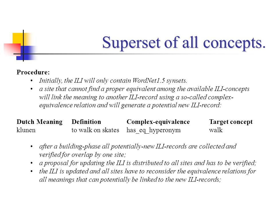 Superset of all concepts.