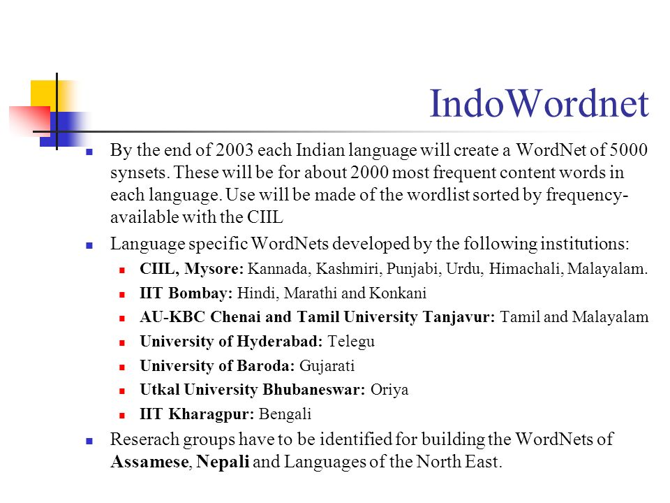IndoWordnet