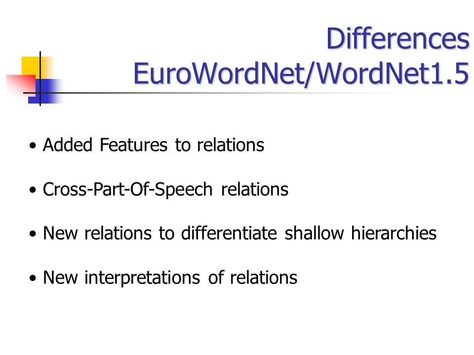 Differences EuroWordNet/WordNet1.5