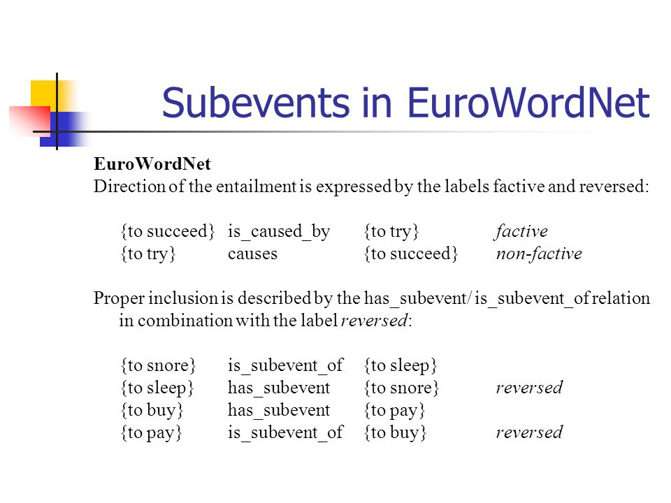 Subevents in EuroWordNet