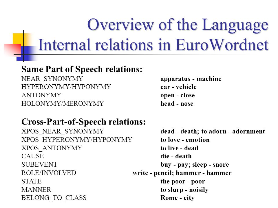 Overview of the Language Internal relations in EuroWordnet