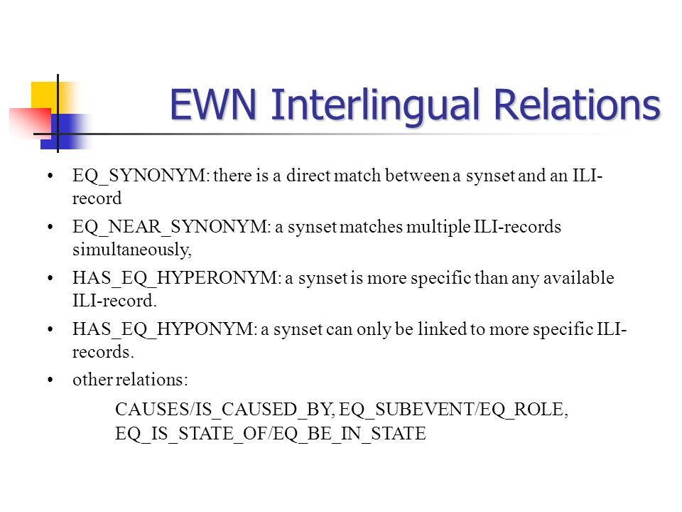EWN Interlingual Relations