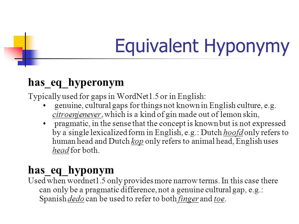 Equivalent Hyponymy has_eq_hyperonym has_eq_hyponym