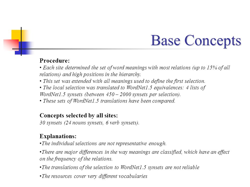 Base Concepts Procedure: Concepts selected by all sites: Explanations:
