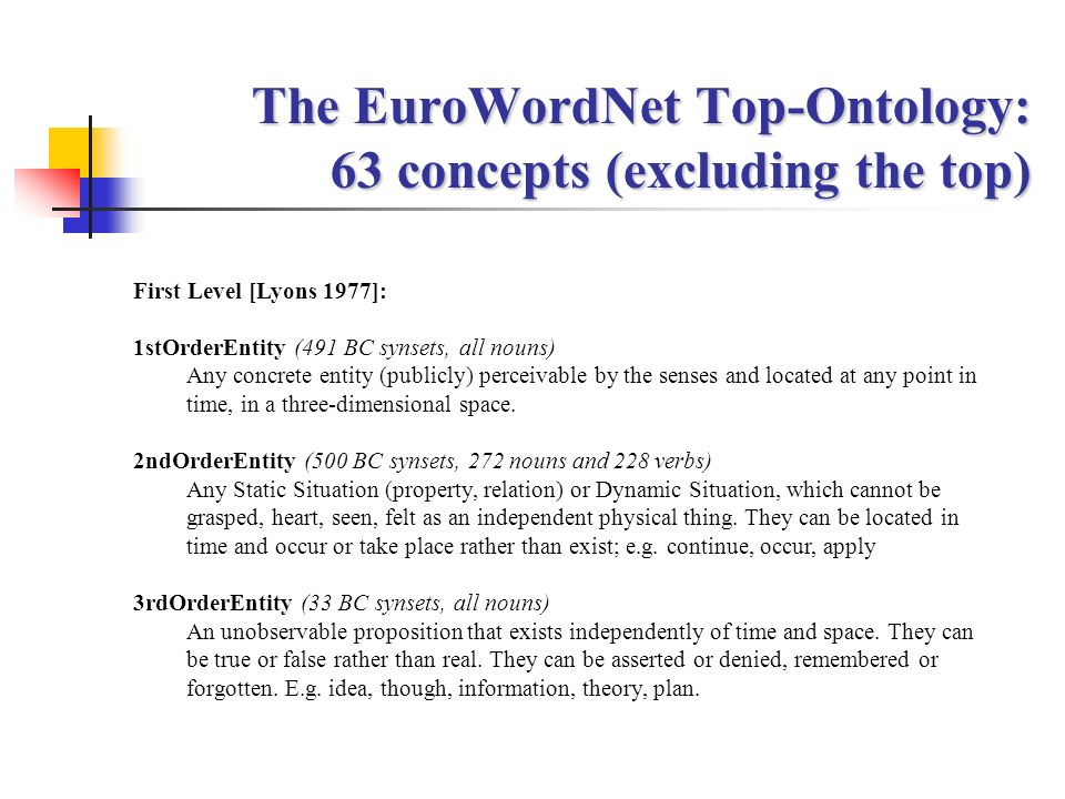 The EuroWordNet Top-Ontology: 63 concepts (excluding the top)