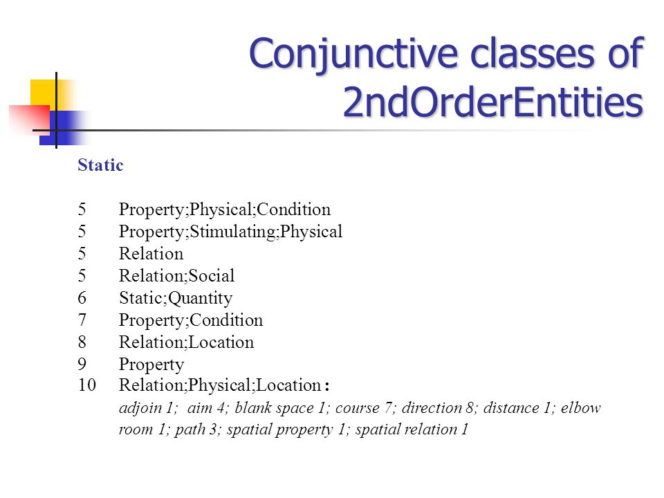 Conjunctive classes of 2ndOrderEntities