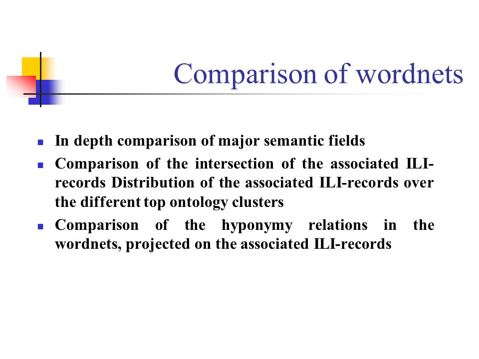 Comparison of wordnets