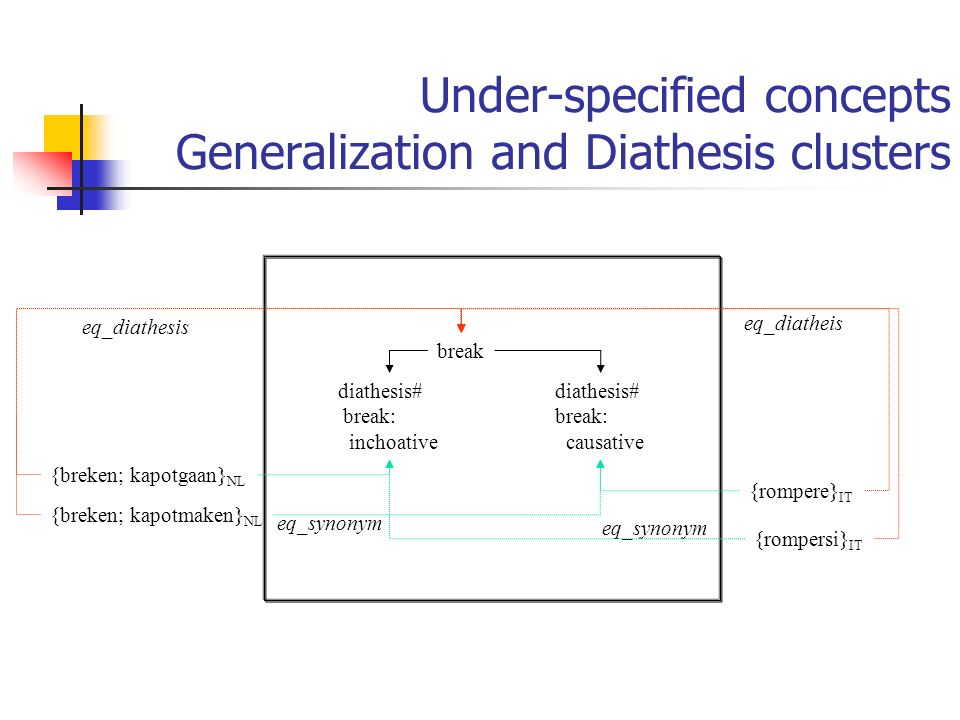 Under-specified concepts Generalization and Diathesis clusters