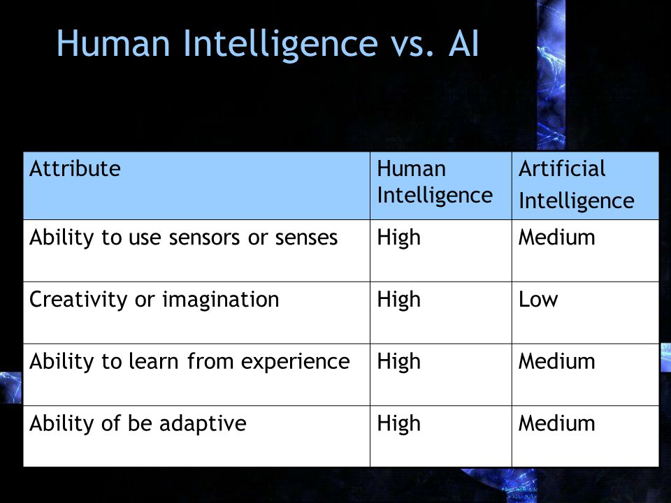 Dss Decision Support Systems And Ai Artificial