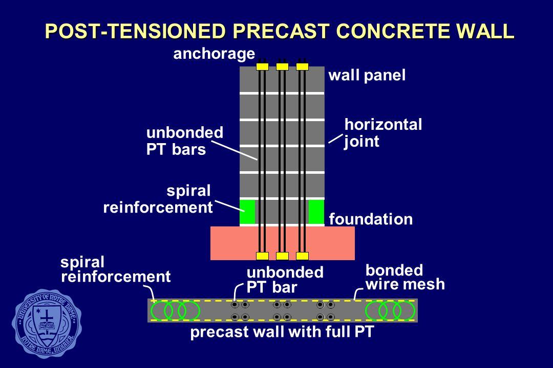 Post Tension Concrete Walls : Partially post tensioned precast concrete walls ppt