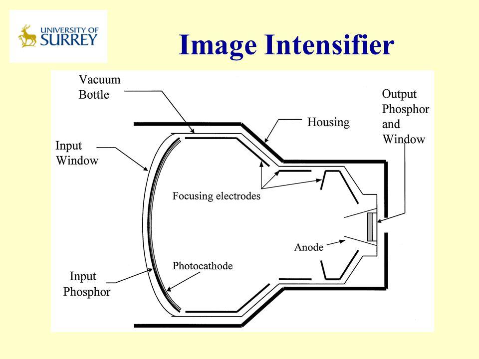 PH3-MI April 17, 2017 Image Intensifier