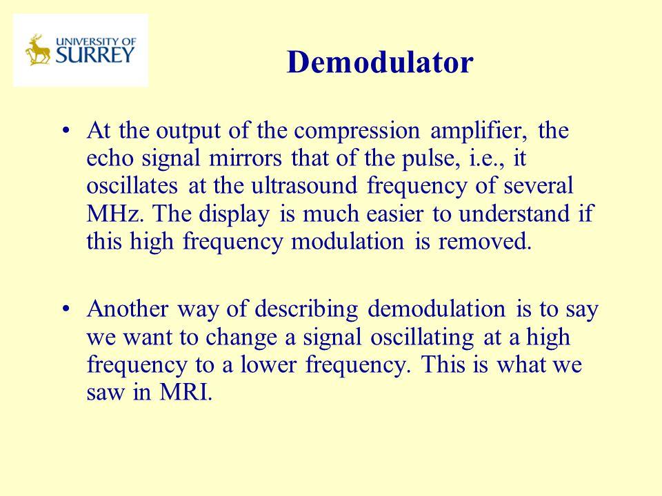 PH3-MI April 17, 2017. Demodulator.
