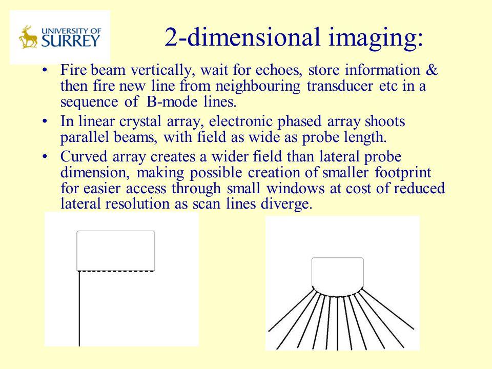 2-dimensional imaging: