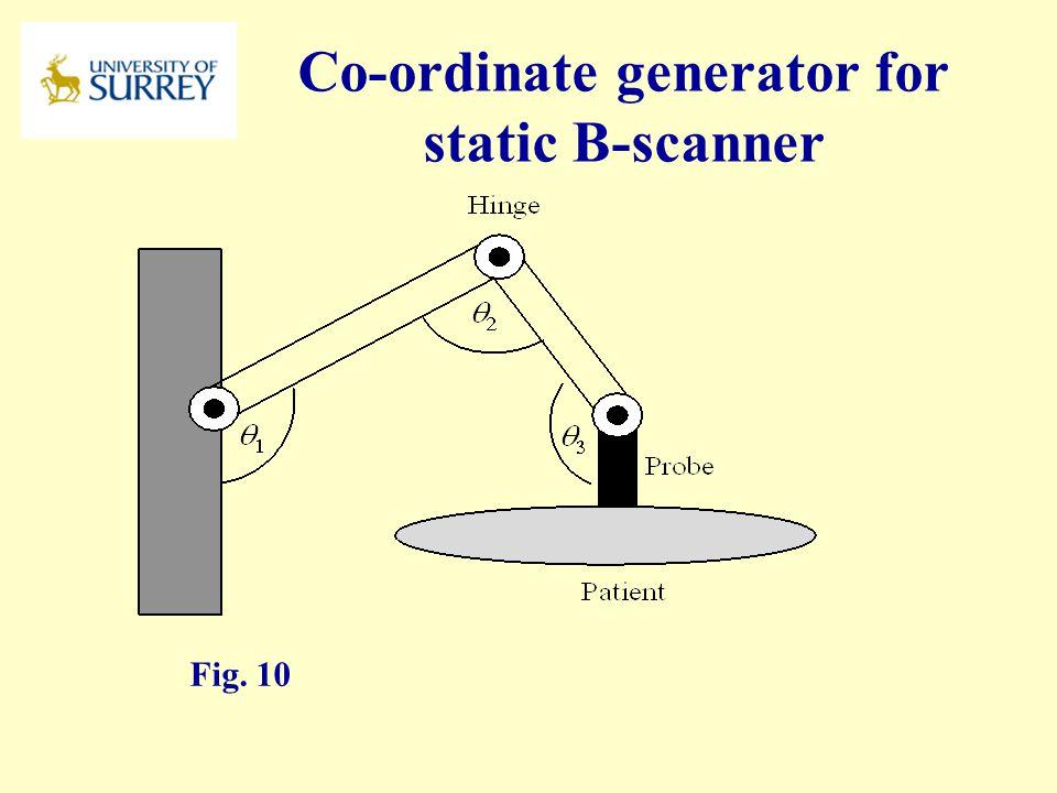 Co-ordinate generator for static B-scanner