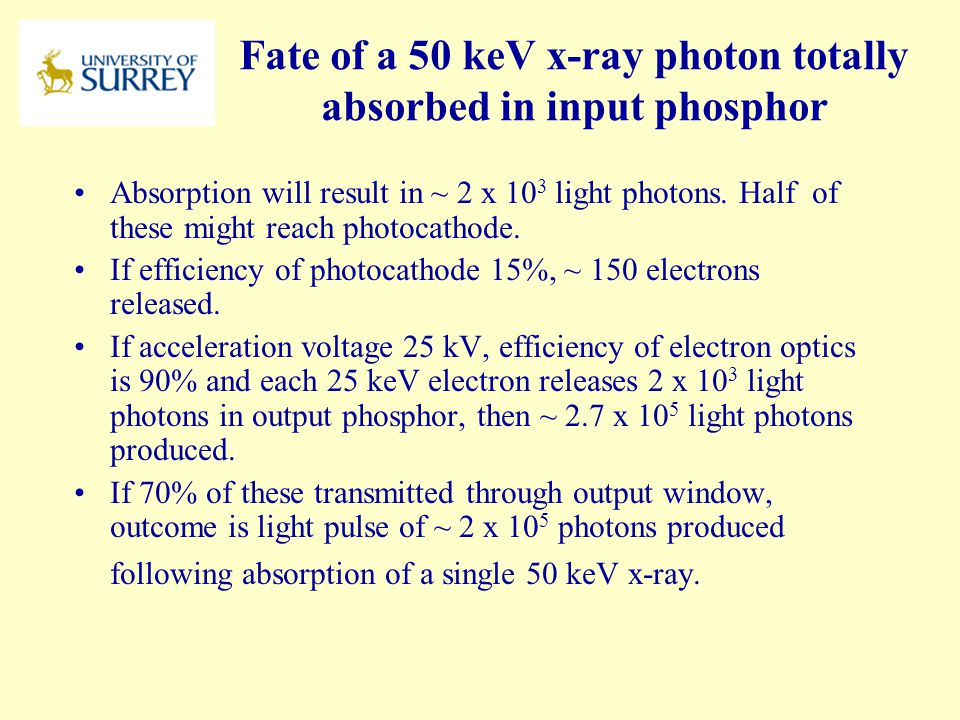 Fate of a 50 keV x-ray photon totally absorbed in input phosphor