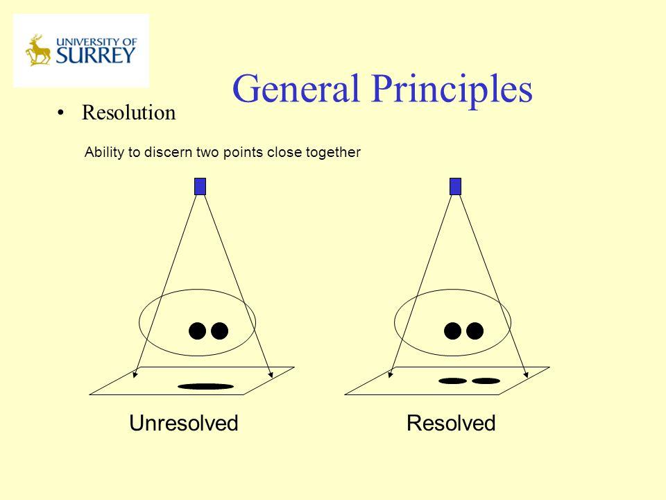 General Principles Resolution Unresolved Resolved