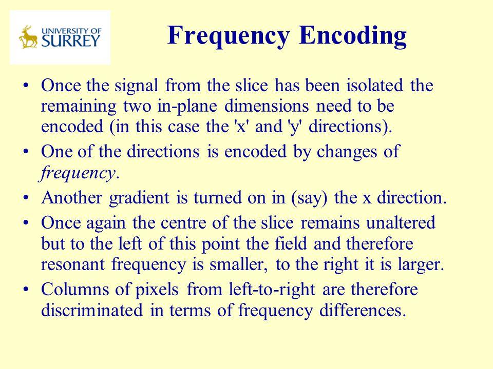 PH3-MI April 17, 2017. Frequency Encoding.