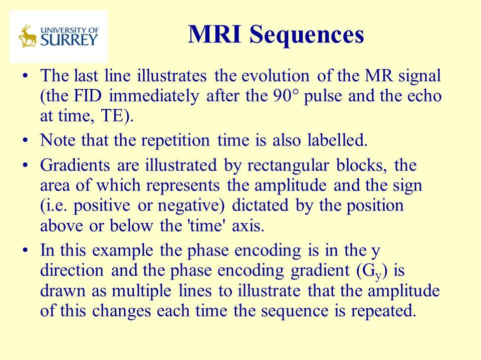 PH3-MI April 17, 2017. MRI Sequences.