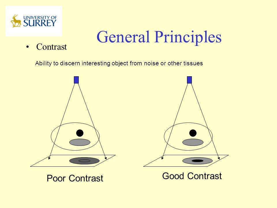 General Principles Contrast Good Contrast Poor Contrast