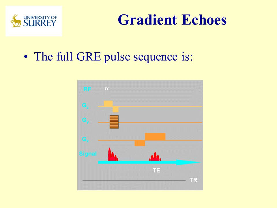 PH3-MI April 17, 2017 Gradient Echoes The full GRE pulse sequence is: