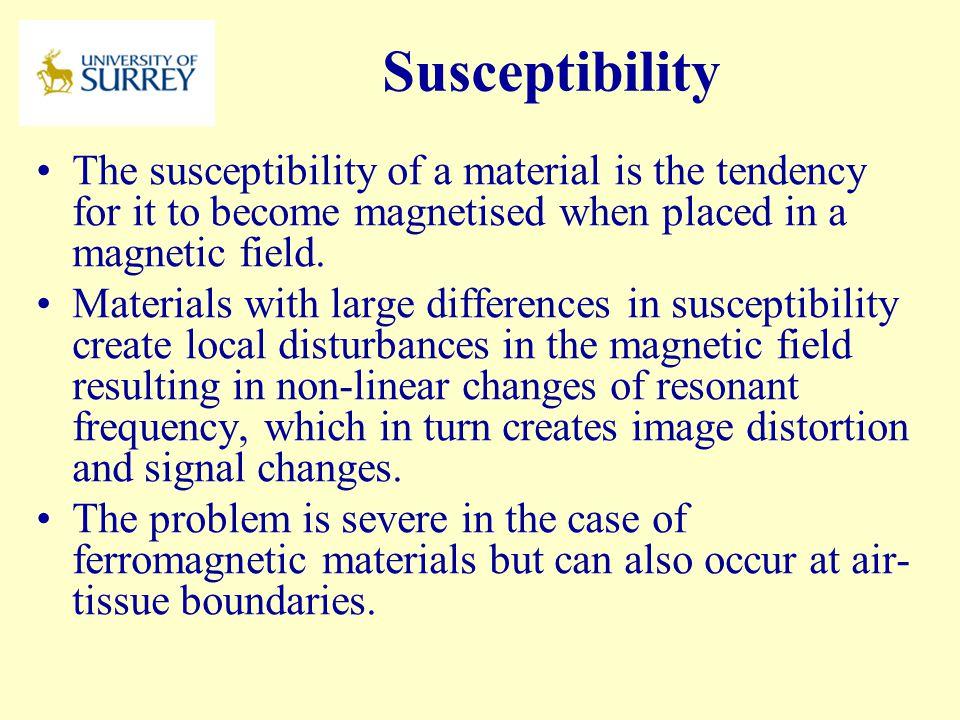 PH3-MI April 17, 2017. Susceptibility.