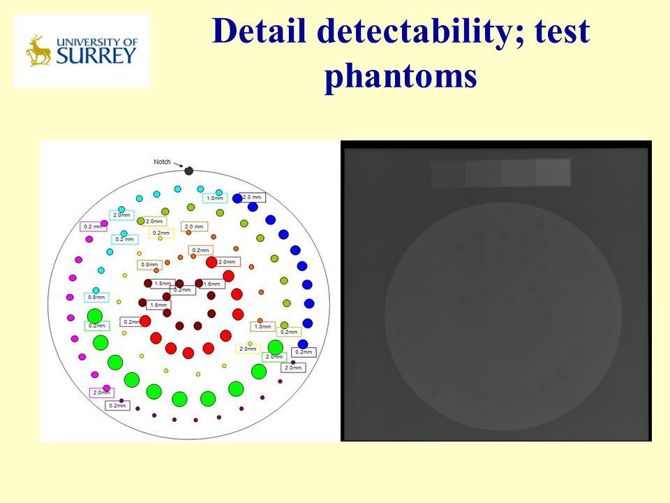 Detail detectability; test phantoms