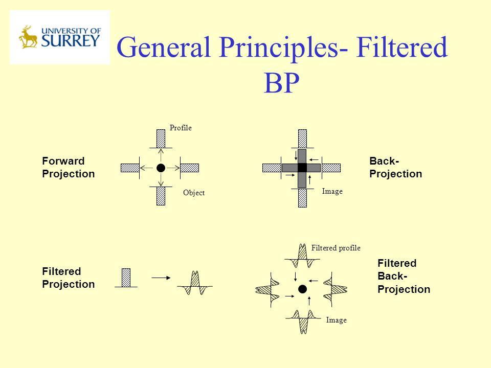 General Principles- Filtered BP