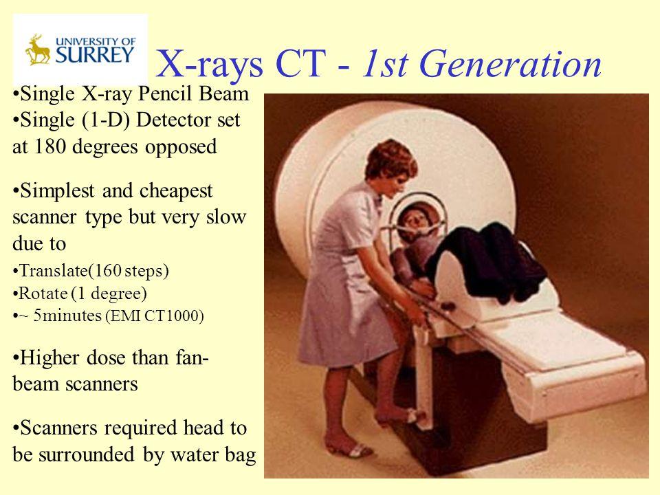 X-rays CT - 1st Generation (~1975)