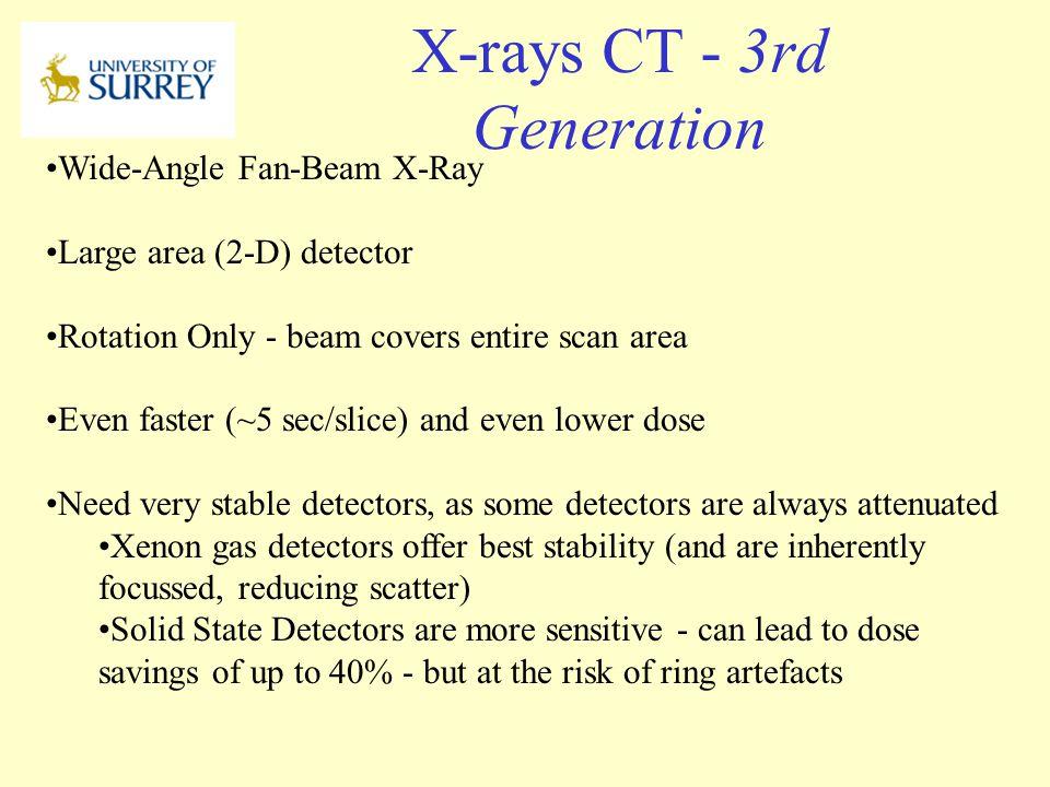 X-rays CT - 3rd Generation
