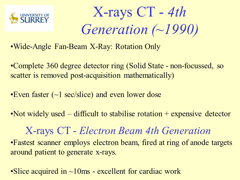 X-rays CT - 4th Generation (~1990)