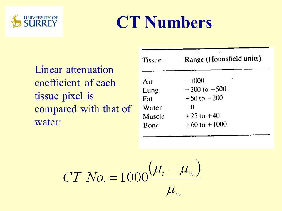 PH3-MI April 17, 2017. CT Numbers.