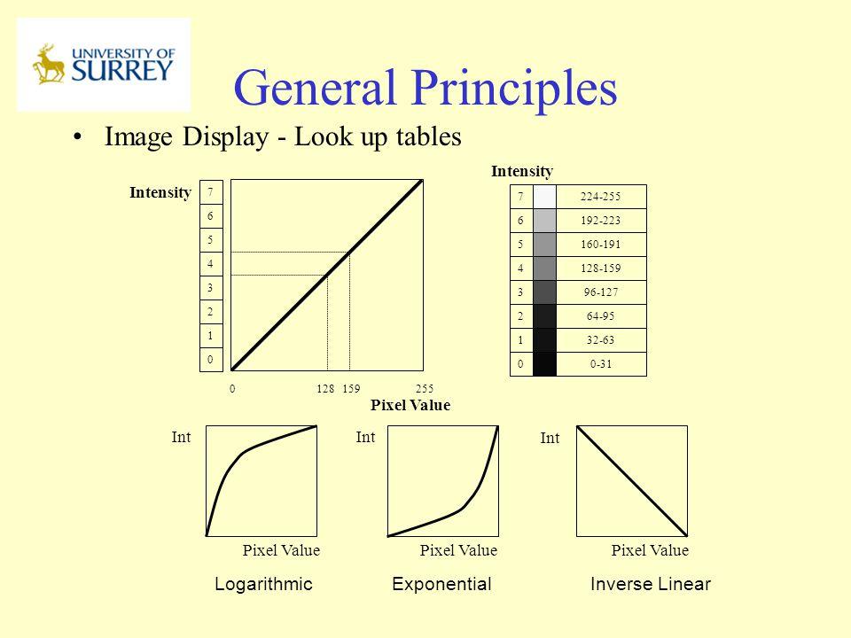 General Principles Image Display - Look up tables Logarithmic