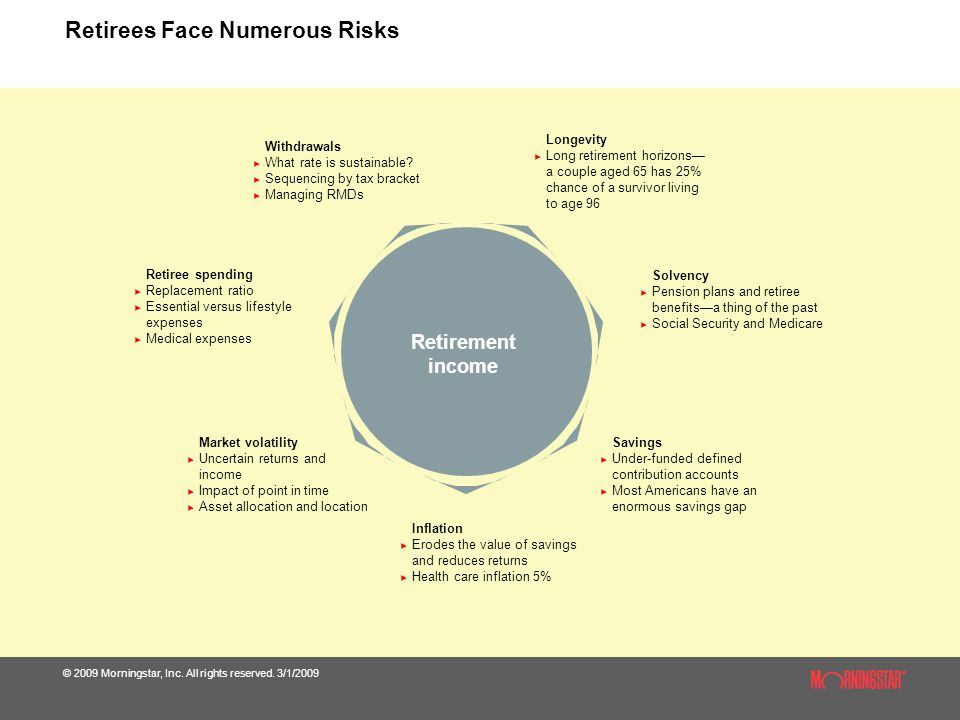 Retirees Face Numerous Risks