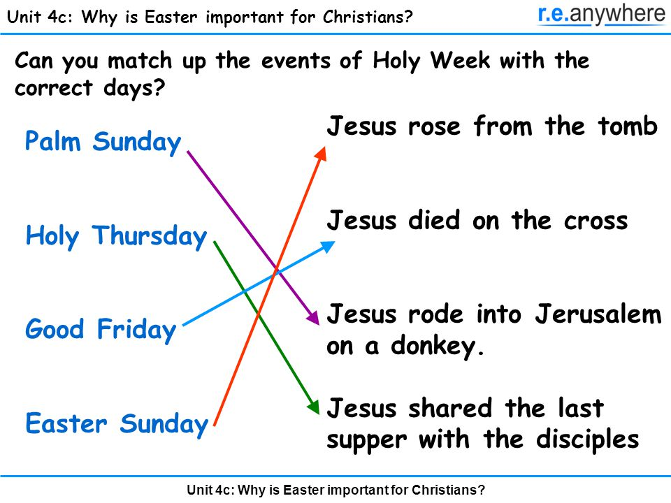 Unit 4c: Why is Easter important for Christians? - ppt ...