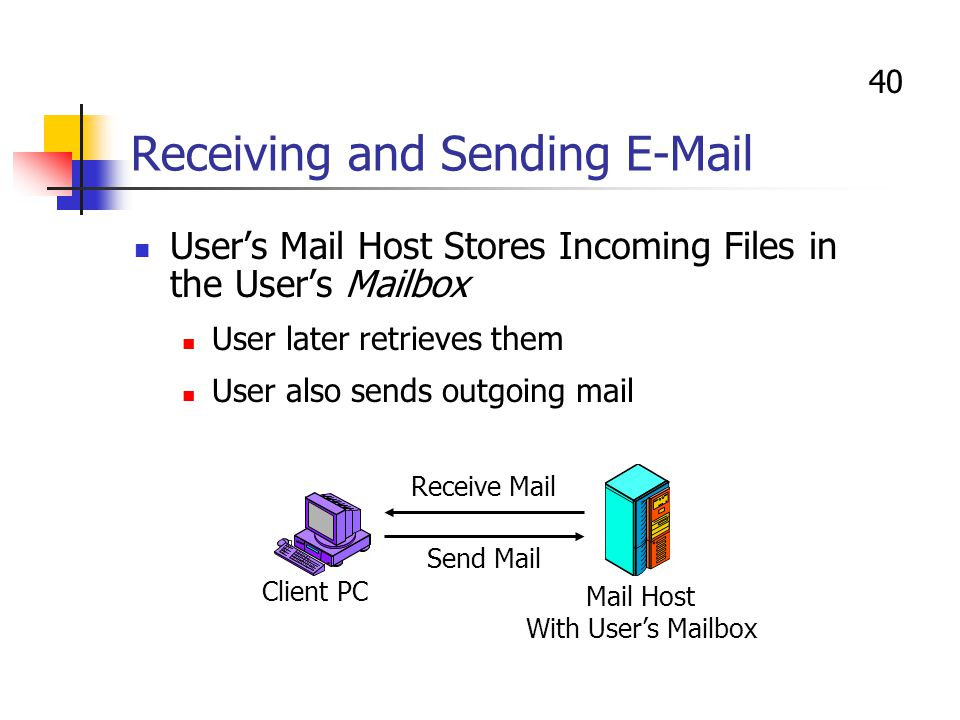 how to send big video file by email