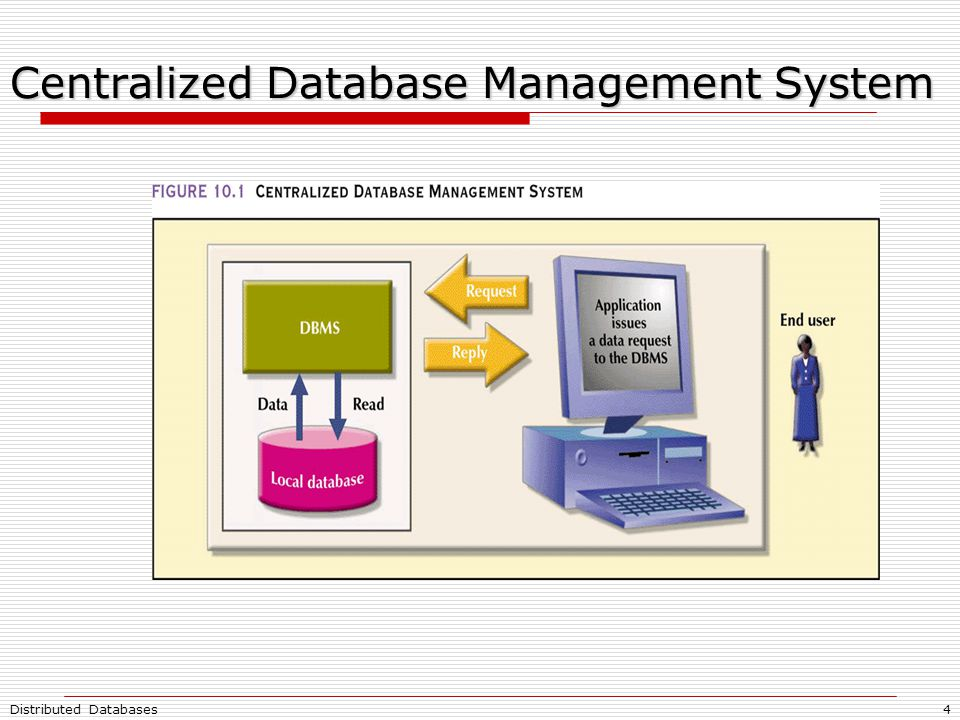 database management system and data Relational database management systems and industrial engineering  the  relational data structure supported by this software is easier to conceptualize and .
