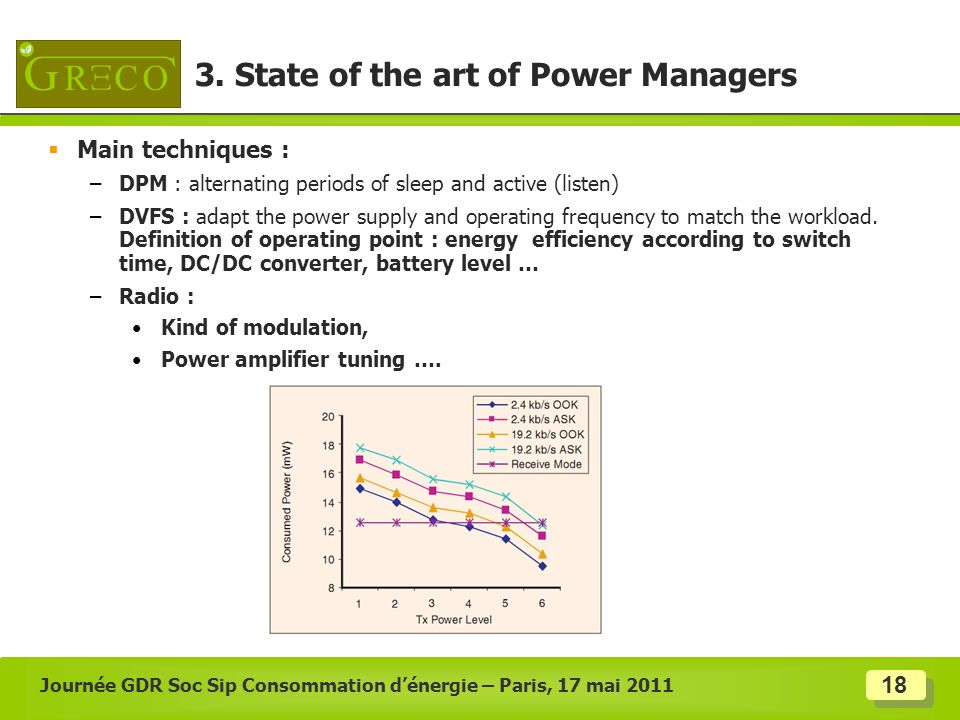 3. State of the art of Power Managers