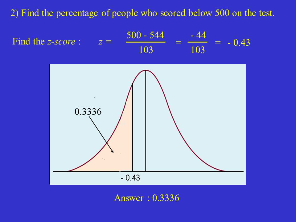 2) Find the percentage of people who scored below 500 on the test.