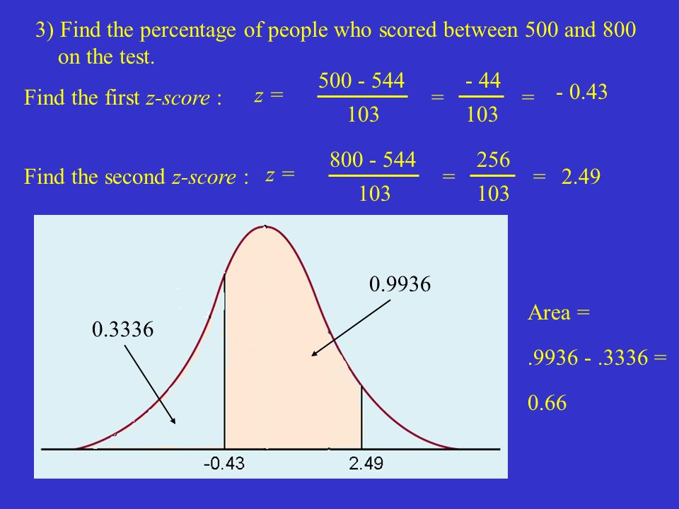 3) Find the percentage of people who scored between 500 and 800