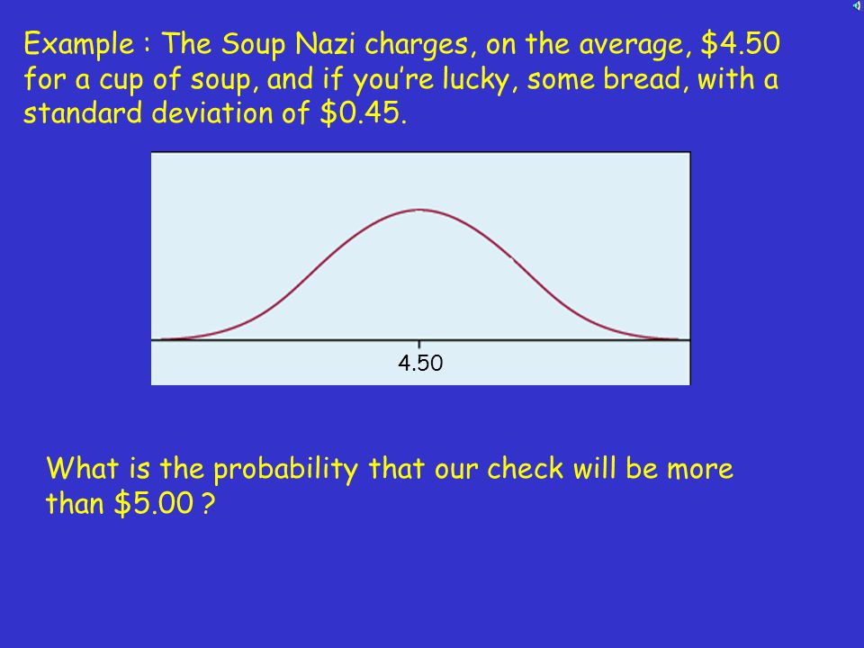 The Soup Nazi charges, on the average, $4.50