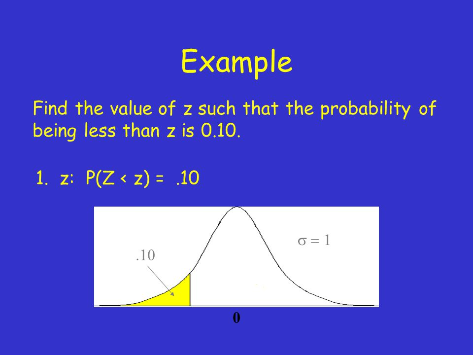 Example Find the value of z such that the probability of being less than z is z: P(Z < z) = .10.