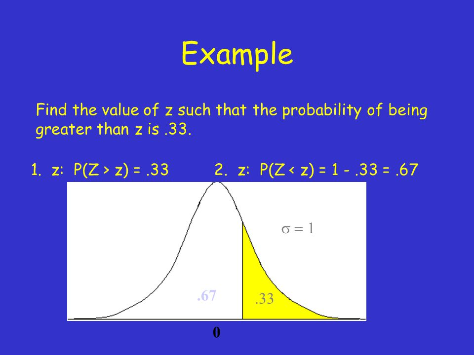 Example Find the value of z such that the probability of being greater than z is z: P(Z > z) = .33.