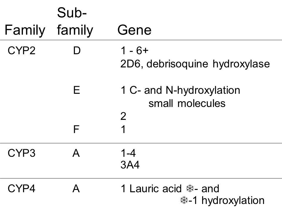 c 26 demethylation of brassinosteroids in arabidopsis thaliana
