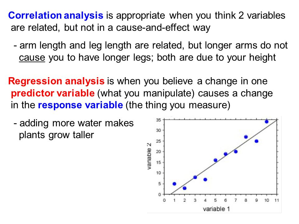in a statistical relationship the predictor variable is