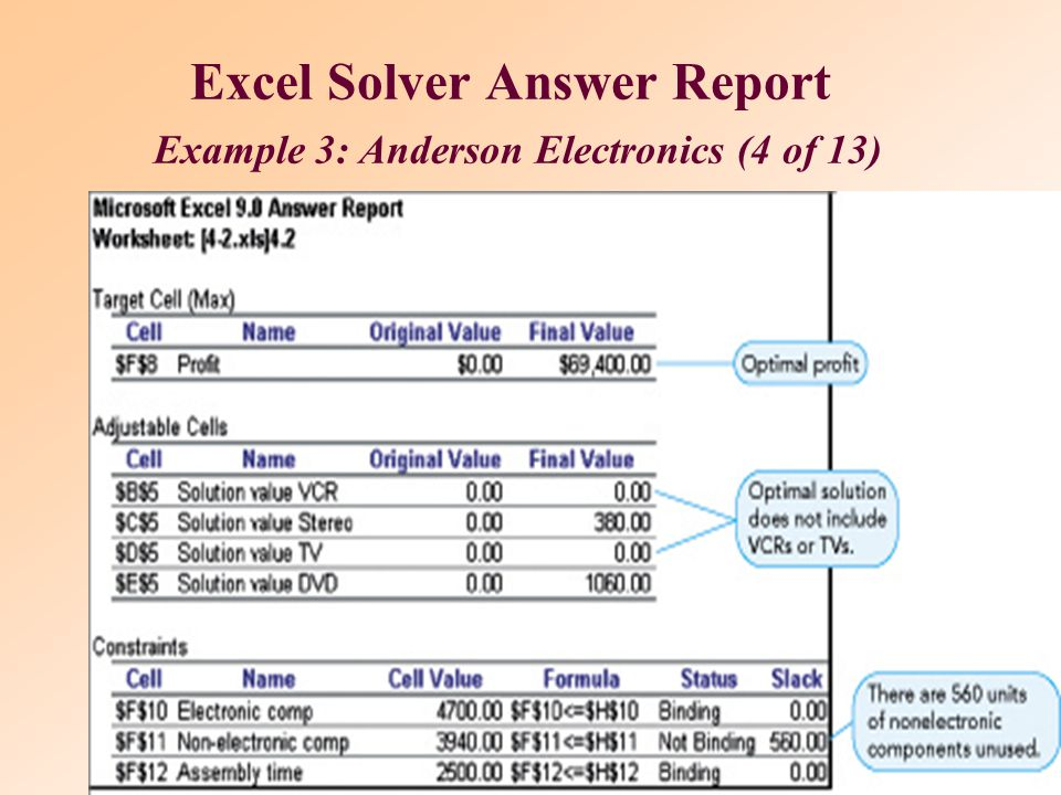 how to get sensitivity report in excel solver