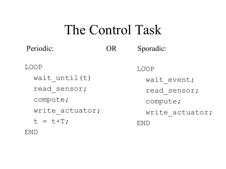 The Control Task Periodic: OR Sporadic: LOOP LOOP wait_until(t)