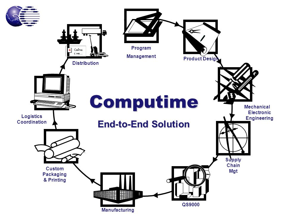 Computime limited company profile ppt download for Mechanical product design companies