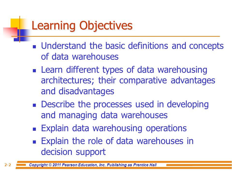 disadvantages of business intelligence pdf